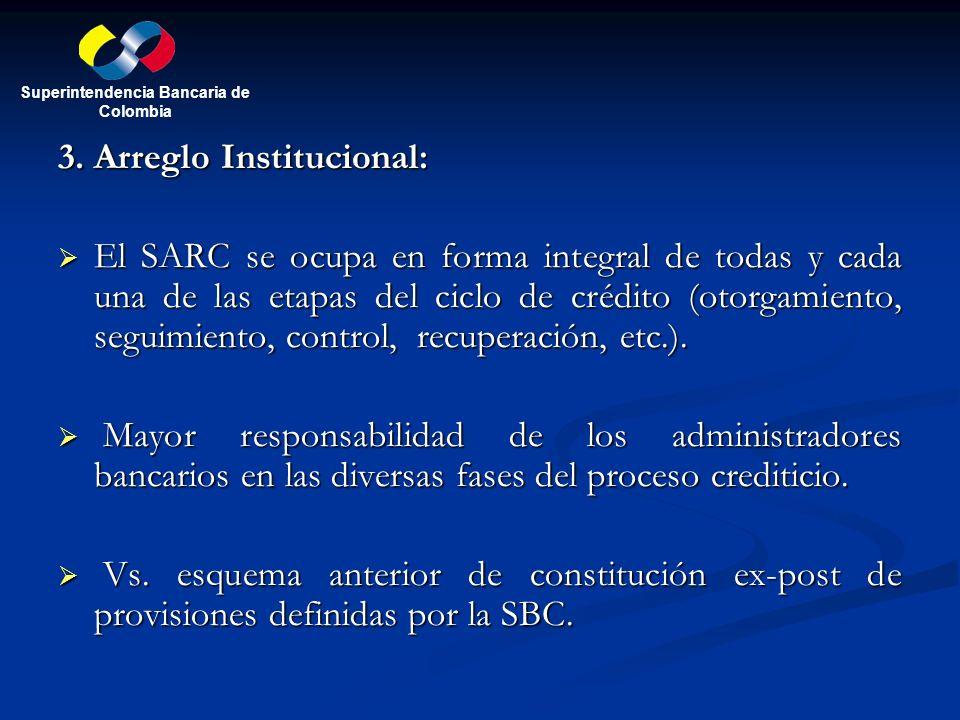 3. Arreglo Institucional: El SARC se ocupa en forma integral de todas y cada una de las etapas del ciclo de crédito (otorgamiento, seguimiento, contro