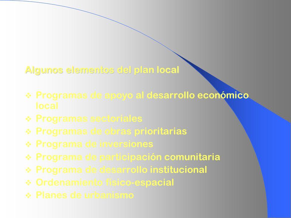 Algunos elementos del plan local Programas de apoyo al desarrollo económico local Programas sectoriales Programas de obras prioritarias Programa de in