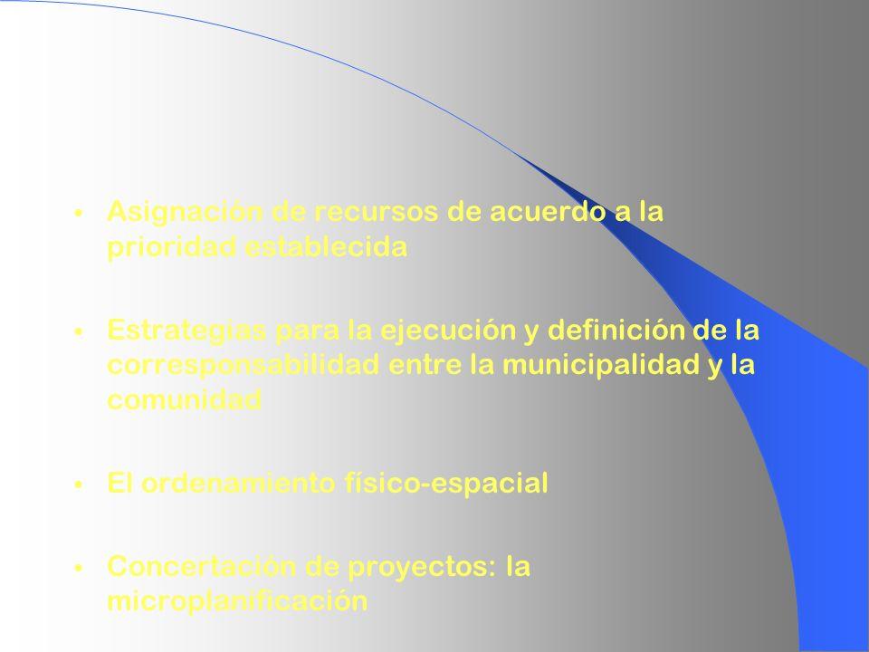 Asignación de recursos de acuerdo a la prioridad establecida Estrategias para la ejecución y definición de la corresponsabilidad entre la municipalida