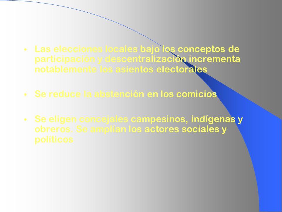 Las elecciones locales bajo los conceptos de participación y descentralización incrementa notablemente los asientos electorales Se reduce la abstenció