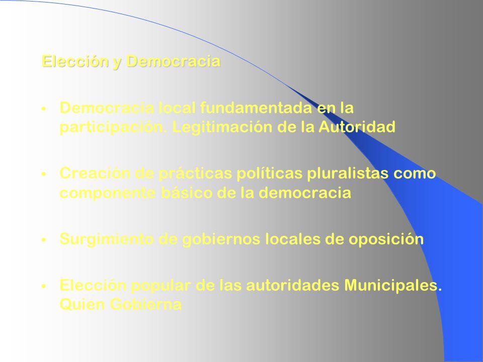 Elección y Democracia Democracia local fundamentada en la participación. Legitimación de la Autoridad Creación de prácticas políticas pluralistas como