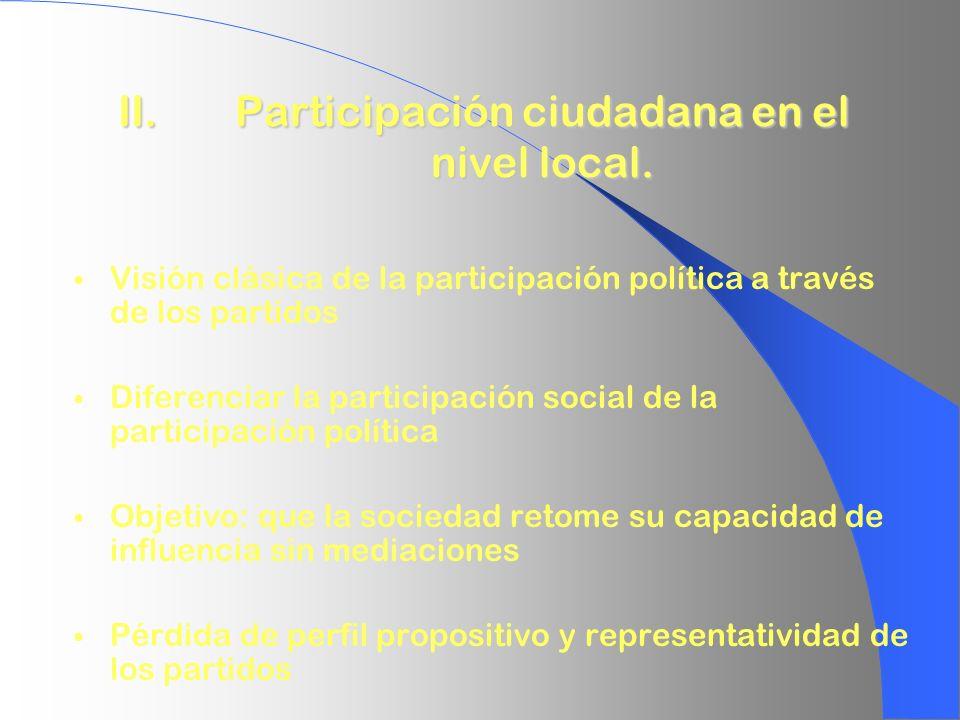 II.Participación ciudadana en el nivel local. Visión clásica de la participación política a través de los partidos Diferenciar la participación social