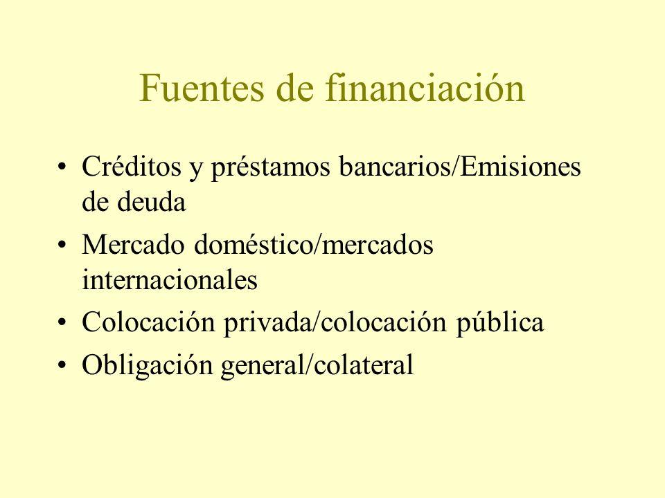 Fuentes de financiación Créditos y préstamos bancarios/Emisiones de deuda Mercado doméstico/mercados internacionales Colocación privada/colocación pública Obligación general/colateral