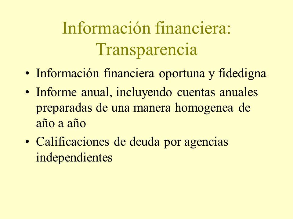Información financiera: Transparencia Información financiera oportuna y fidedigna Informe anual, incluyendo cuentas anuales preparadas de una manera homogenea de año a año Calificaciones de deuda por agencias independientes