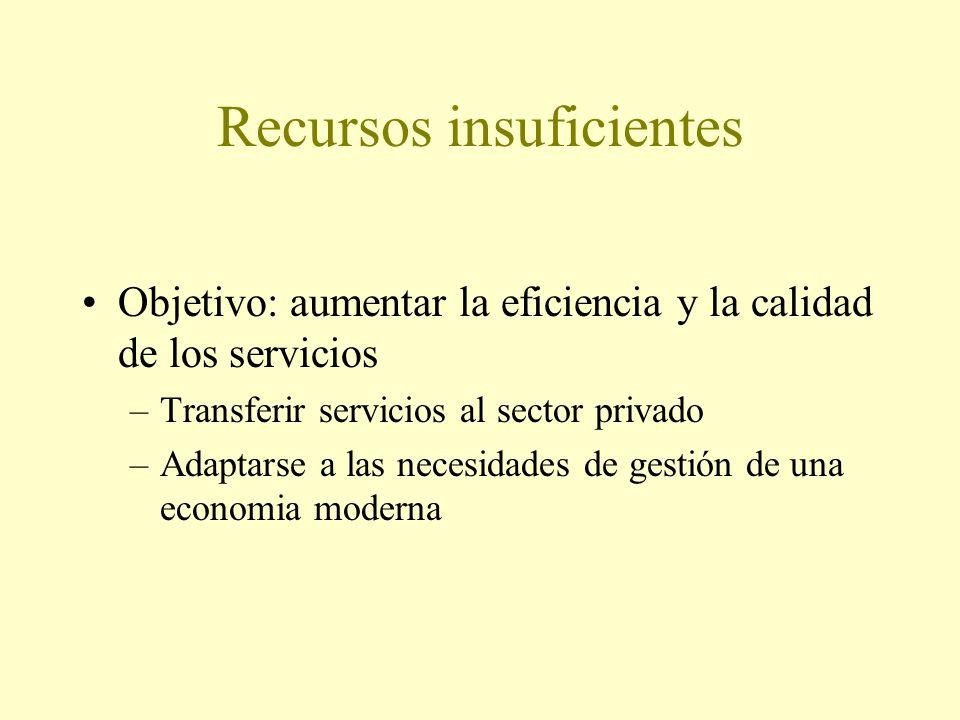 Recursos insuficientes Objetivo: aumentar la eficiencia y la calidad de los servicios –Transferir servicios al sector privado –Adaptarse a las necesidades de gestión de una economia moderna