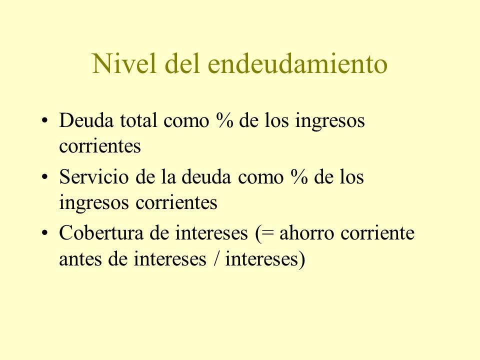 Nivel del endeudamiento Deuda total como % de los ingresos corrientes Servicio de la deuda como % de los ingresos corrientes Cobertura de intereses (= ahorro corriente antes de intereses / intereses)