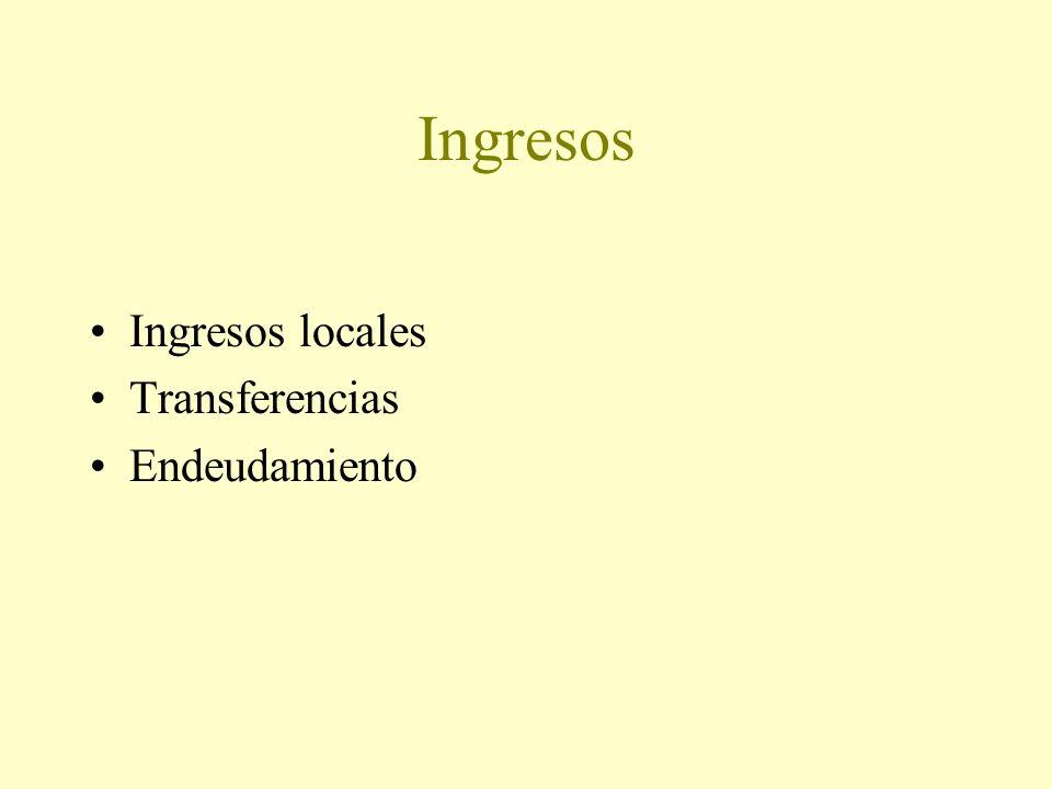 Ej.2: Cobertura de las inversiones