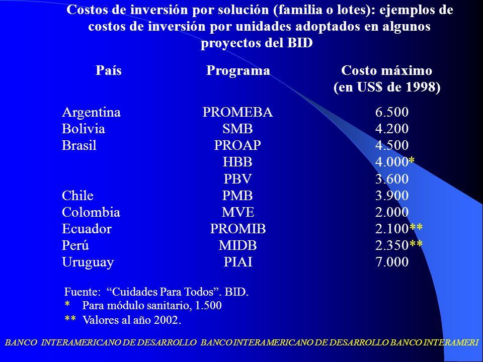 BANCO INTERAMERICANO DE DESARROLLO BANCO INTERAMERICANO DE DESARROLLO BANCO INTERAMERI Costos de inversión por solución (familia o lotes): ejemplos de