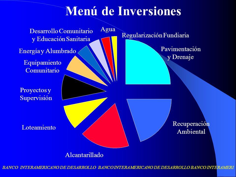 BANCO INTERAMERICANO DE DESARROLLO BANCO INTERAMERICANO DE DESARROLLO BANCO INTERAMERI Menú de Inversiones Pavimentación y Drenaje Recuperación Ambien