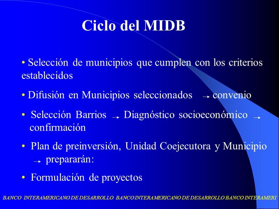 BANCO INTERAMERICANO DE DESARROLLO BANCO INTERAMERICANO DE DESARROLLO BANCO INTERAMERI Selección de municipios que cumplen con los criterios estableci