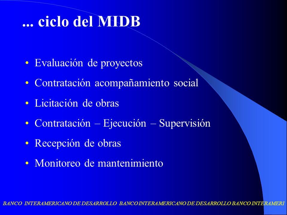 BANCO INTERAMERICANO DE DESARROLLO BANCO INTERAMERICANO DE DESARROLLO BANCO INTERAMERI Evaluación de proyectos Contratación acompañamiento social Lici