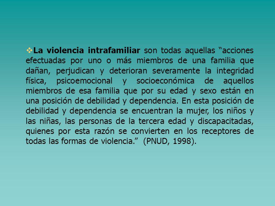 Violencia en las escuelas: La violencia en las escuelas se manifiesta por acoso, intimidación o victimización. Es aquella en la que un alumno o alumna