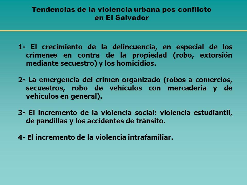 Tasas de homicidios por 100,000 habitantes Comparación internacional, varios años