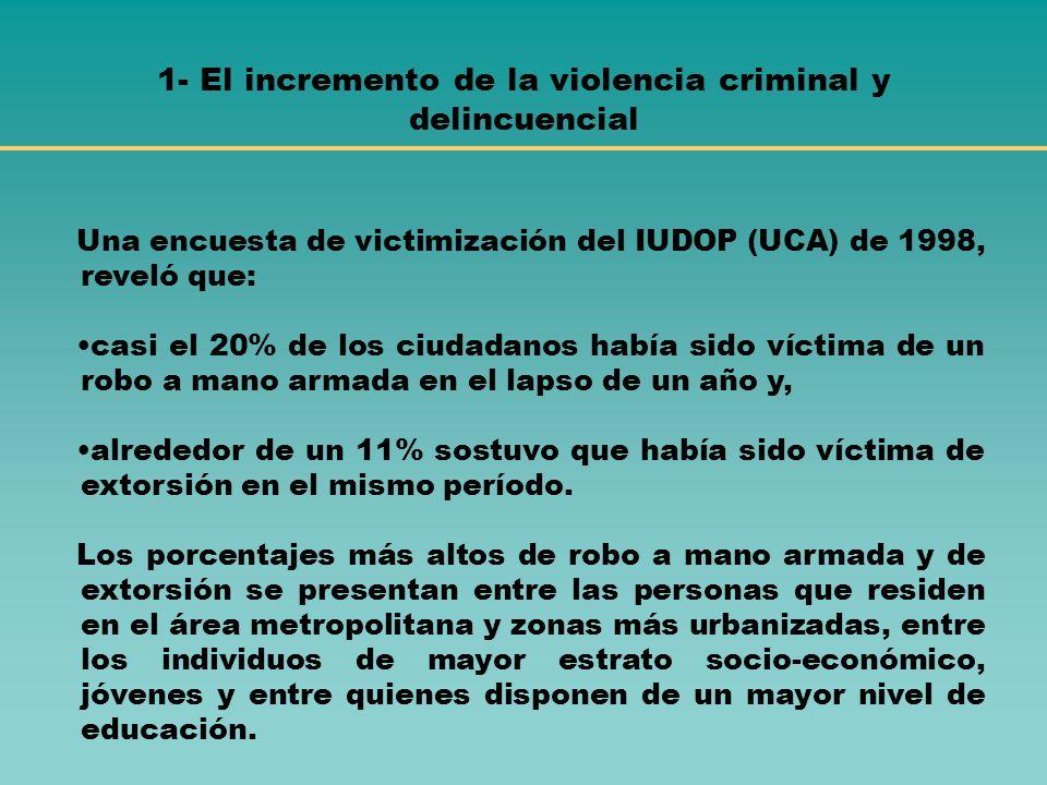 Tendencias de la violencia urbana pos conflicto en El Salvador 1- El crecimiento de la delincuencia, en especial de los crímenes en contra de la propiedad (robo, extorsión mediante secuestro) y los homicidios.