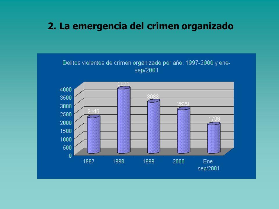 * Solo estan incluídos los municipios del departamento de San Salvador que pertenecen al AMSS.