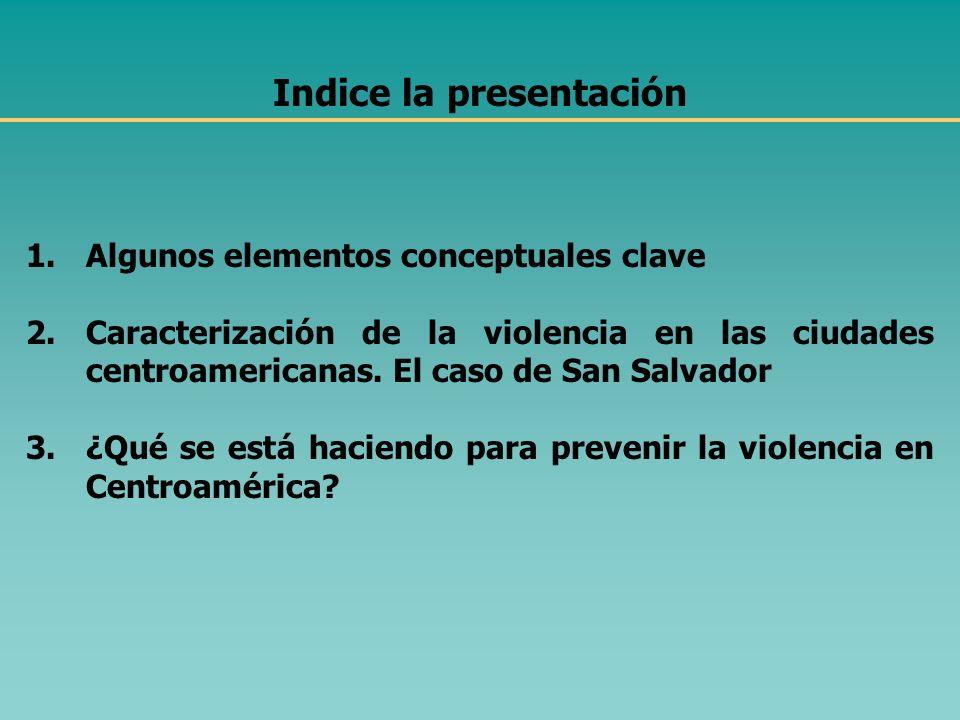 Sonia Baires Tercer Curso Centroamericano en Gestión Urbana, Junio 2003 BM-UCA-Lincoln Institute