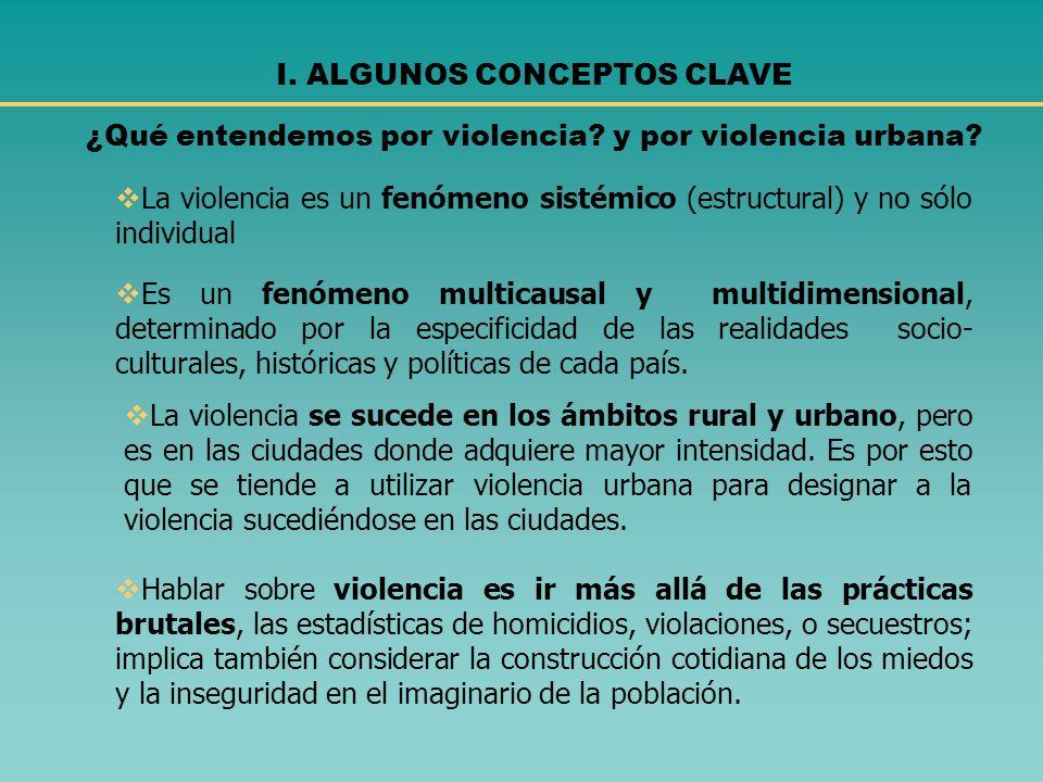¿Por qué la violencia en general y la violencia urbana se está convirtiendo en un punto de agenda de los diferentes actores sociales y políticos de nuestras ciudades y países.