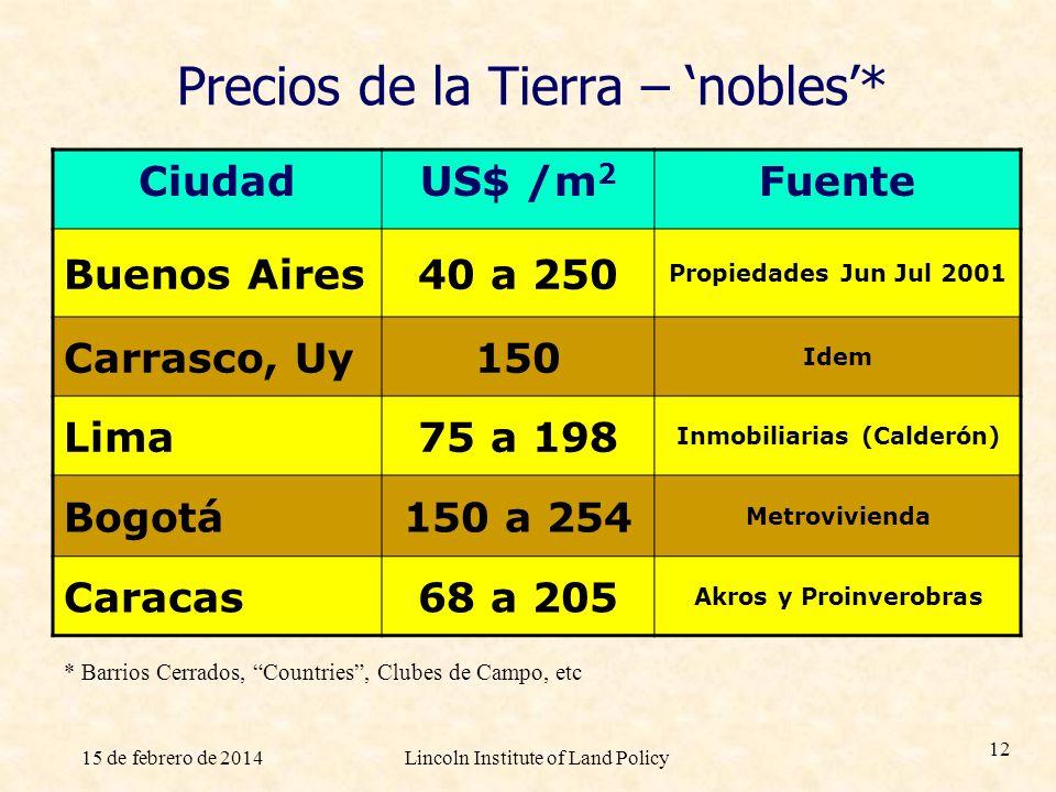 15 de febrero de 2014Lincoln Institute of Land Policy 12 Precios de la Tierra – nobles* CiudadUS$ /m 2 Fuente Buenos Aires40 a 250 Propiedades Jun Jul
