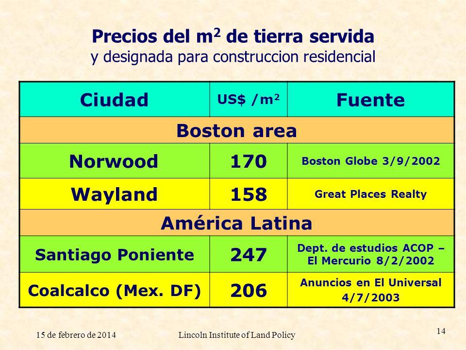 15 de febrero de 2014Lincoln Institute of Land Policy 14 Precios del m 2 de tierra servida y designada para construccion residencial Ciudad US$ /m 2 F