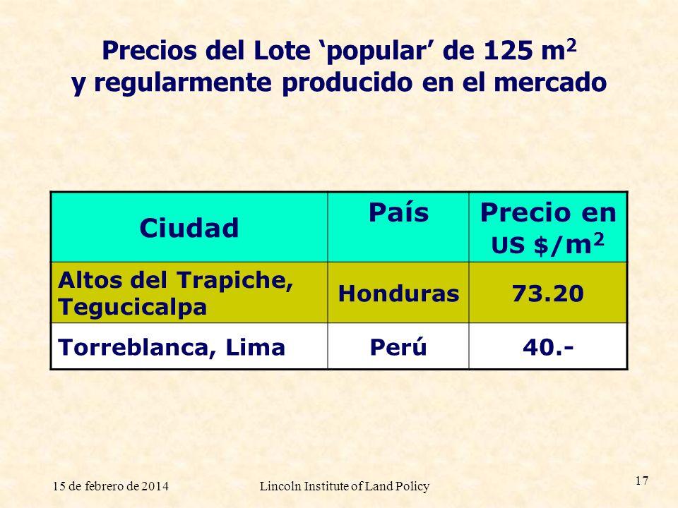 15 de febrero de 2014Lincoln Institute of Land Policy 17 Precios del Lote popular de 125 m 2 y regularmente producido en el mercado Ciudad PaísPrecio