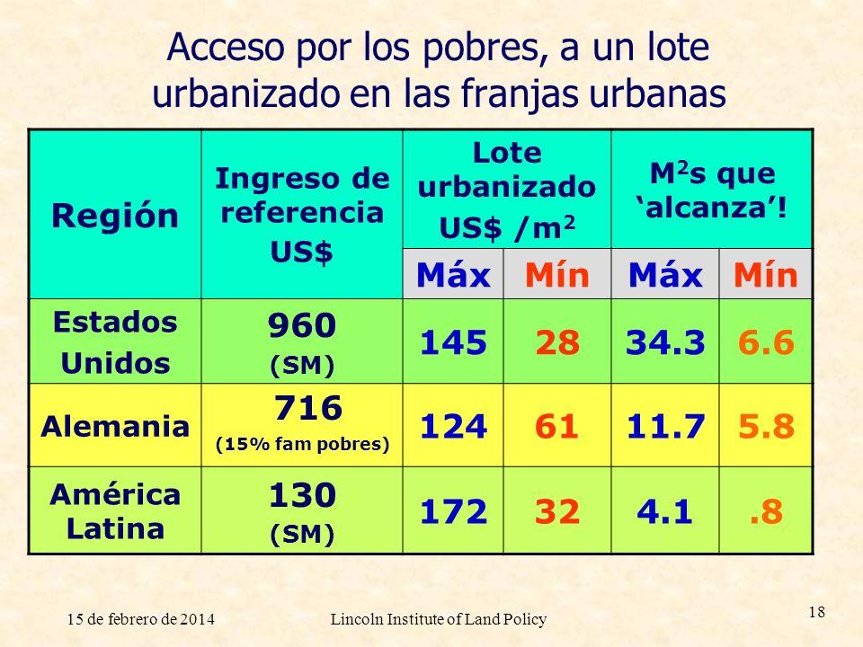 15 de febrero de 2014Lincoln Institute of Land Policy 18 Acceso por los pobres, a un lote urbanizado en las franjas urbanas Región Ingreso de referenc