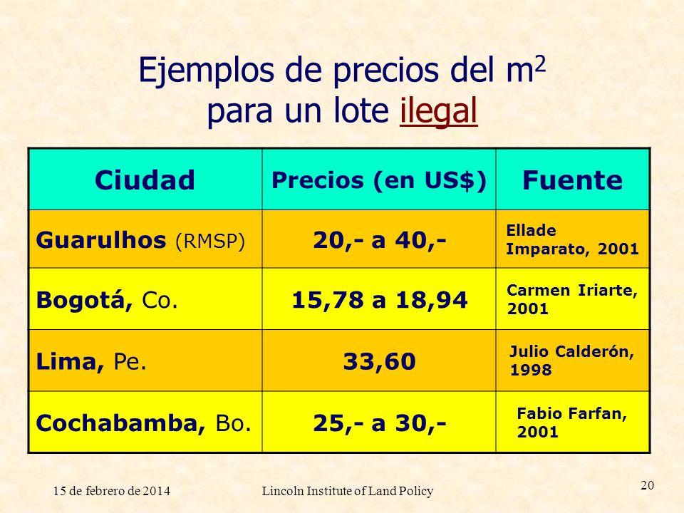 15 de febrero de 2014Lincoln Institute of Land Policy 20 Ejemplos de precios del m 2 para un lote ilegal Ciudad Precios (en US$) Fuente Guarulhos (RMS