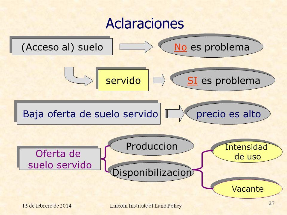 15 de febrero de 2014Lincoln Institute of Land Policy 27 Aclaraciones servido No es problema Baja oferta de suelo servido Produccion Intensidad de uso