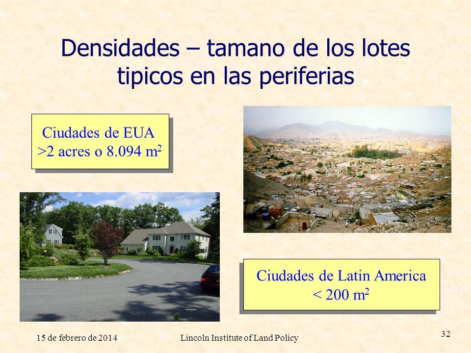 15 de febrero de 2014Lincoln Institute of Land Policy 32 Densidades – tamano de los lotes tipicos en las periferias Ciudades de Latin America < 200 m
