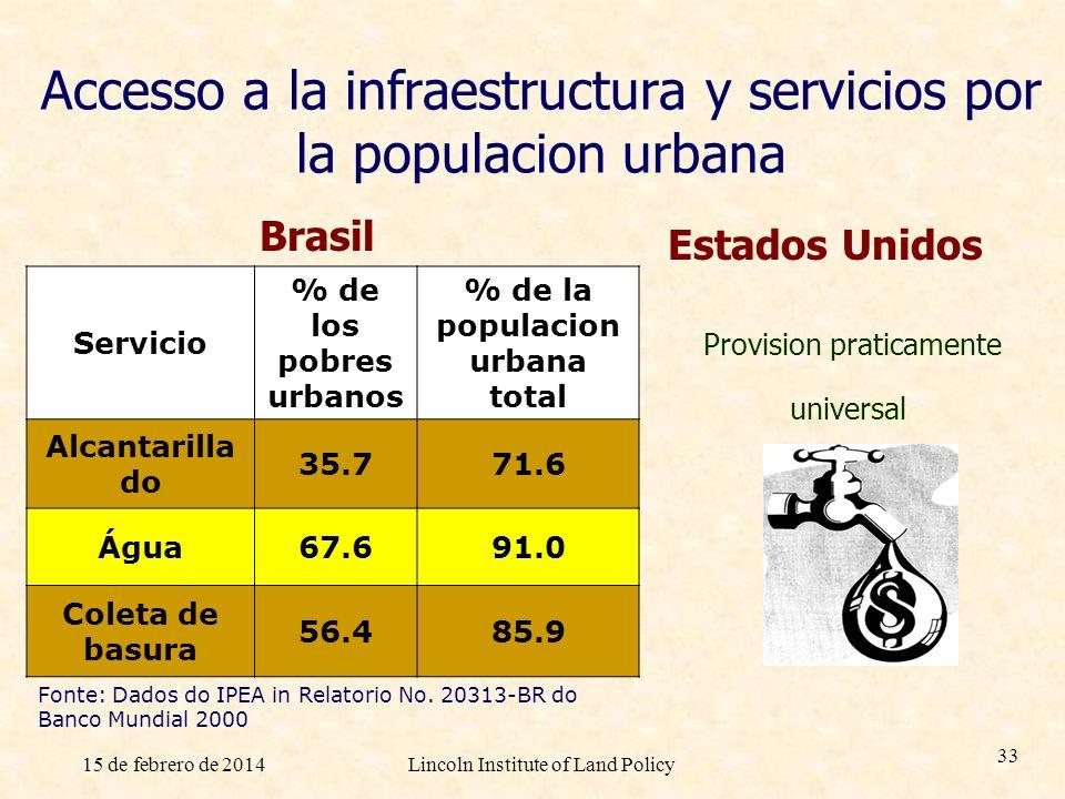 15 de febrero de 2014Lincoln Institute of Land Policy 33 Accesso a la infraestructura y servicios por la populacion urbana Servicio % de los pobres ur