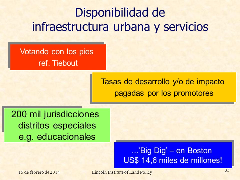 15 de febrero de 2014Lincoln Institute of Land Policy 35 Disponibilidad de infraestructura urbana y servicios Votando con los pies ref. Tiebout Votand