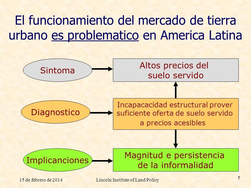 15 de febrero de 2014Lincoln Institute of Land Policy 5 El funcionamiento del mercado de tierra urbano es problematico en America Latina Altos precios