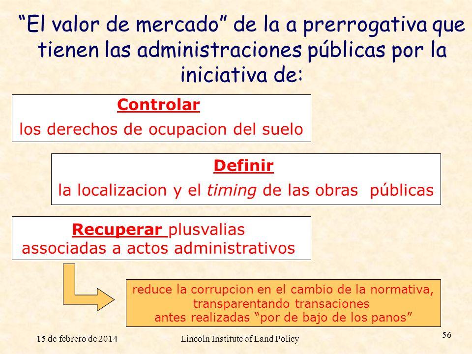 15 de febrero de 2014Lincoln Institute of Land Policy 56 El valor de mercado de la a prerrogativa que tienen las administraciones públicas por la inic