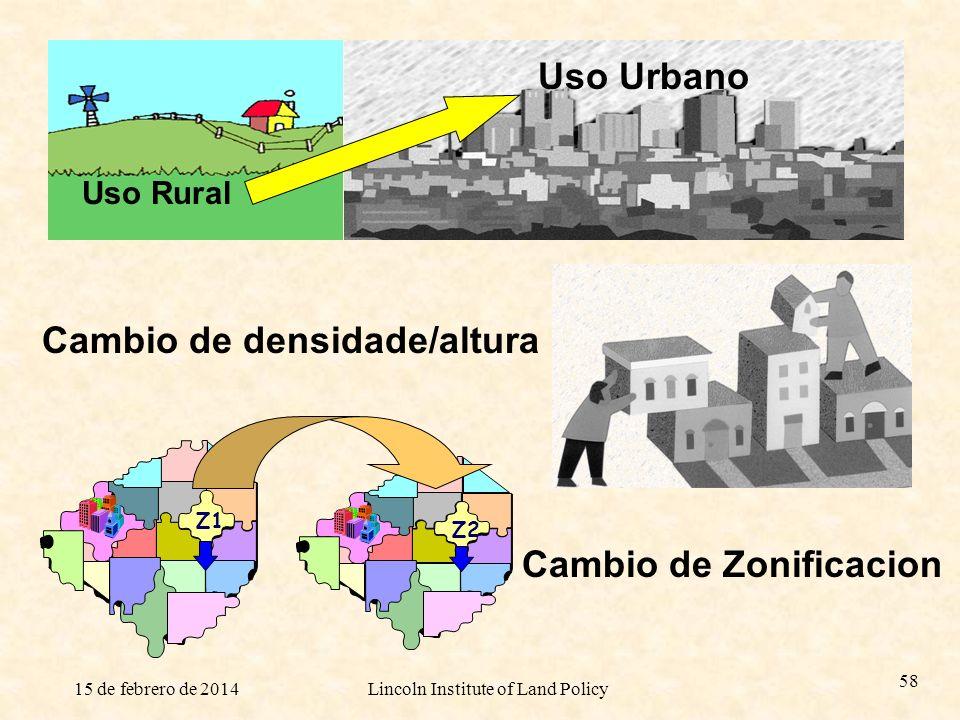 15 de febrero de 2014Lincoln Institute of Land Policy 58 Cambio de Zonificacion Uso Rural Cambio de densidade/altura Z1 Z2 Uso Urbano