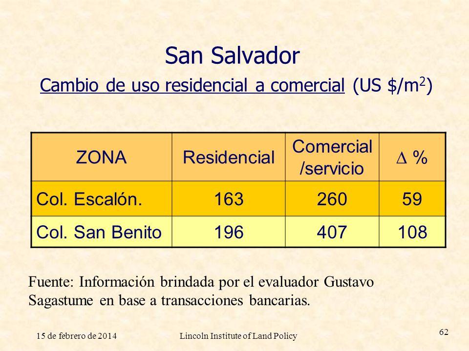 15 de febrero de 2014Lincoln Institute of Land Policy 62 San Salvador Cambio de uso residencial a comercial (US $/m 2 ) ZONAResidencial Comercial /ser