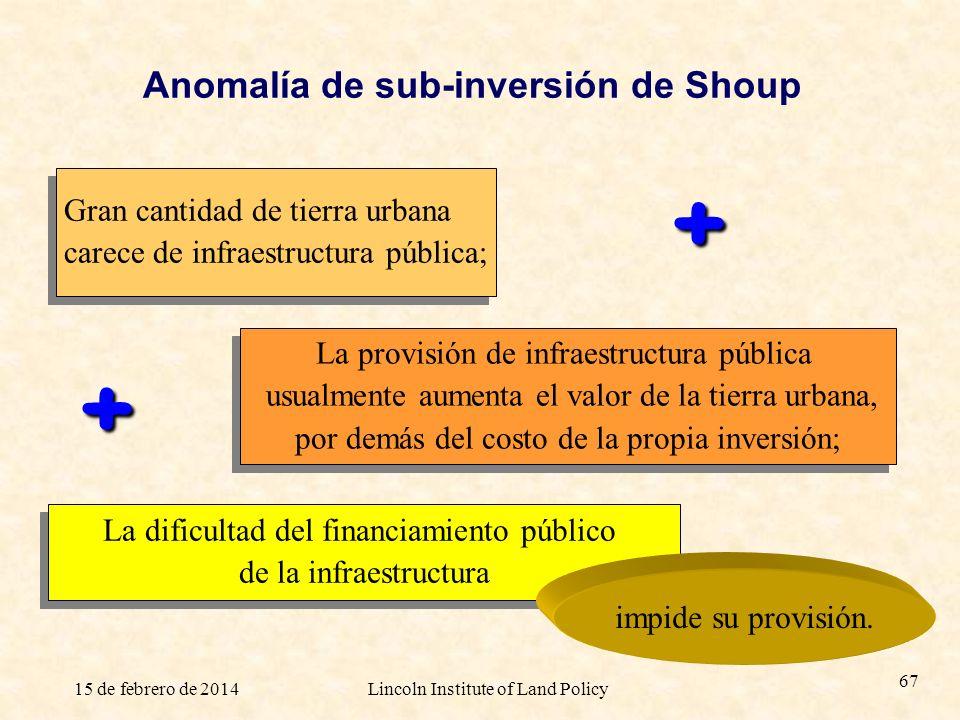 15 de febrero de 2014Lincoln Institute of Land Policy 67 Anomalía de sub-inversión de Shoup Gran cantidad de tierra urbana carece de infraestructura p