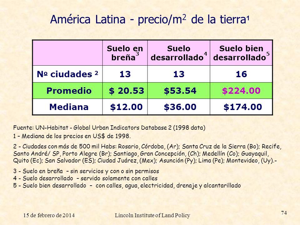 15 de febrero de 2014Lincoln Institute of Land Policy 74 América Latina - precio/m 2 de la tierra 1 Suelo en breña 3 Suelo desarrollado 4 Suelo bien d