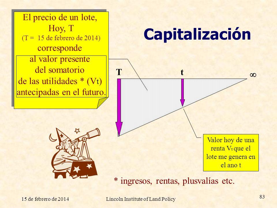 15 de febrero de 2014Lincoln Institute of Land Policy 83 Capitalización El precio de un lote, Hoy, T (T = 15 de febrero de 2014) corresponde al valor