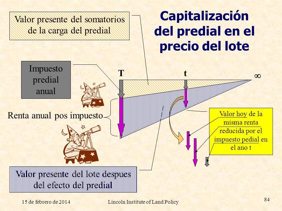 15 de febrero de 2014Lincoln Institute of Land Policy 84 Capitalización del predial en el precio del lote Tt Valor hoy de la misma renta reducida por