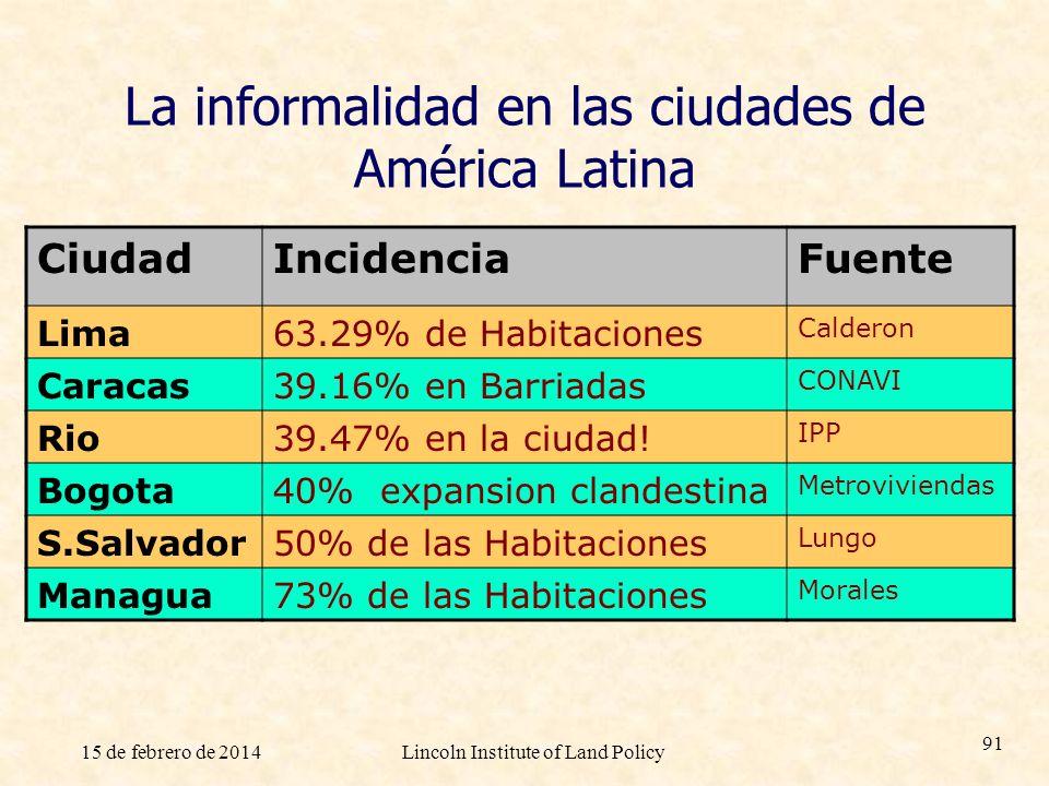 15 de febrero de 2014Lincoln Institute of Land Policy 91 La informalidad en las ciudades de América Latina CiudadIncidenciaFuente Lima63.29% de Habita