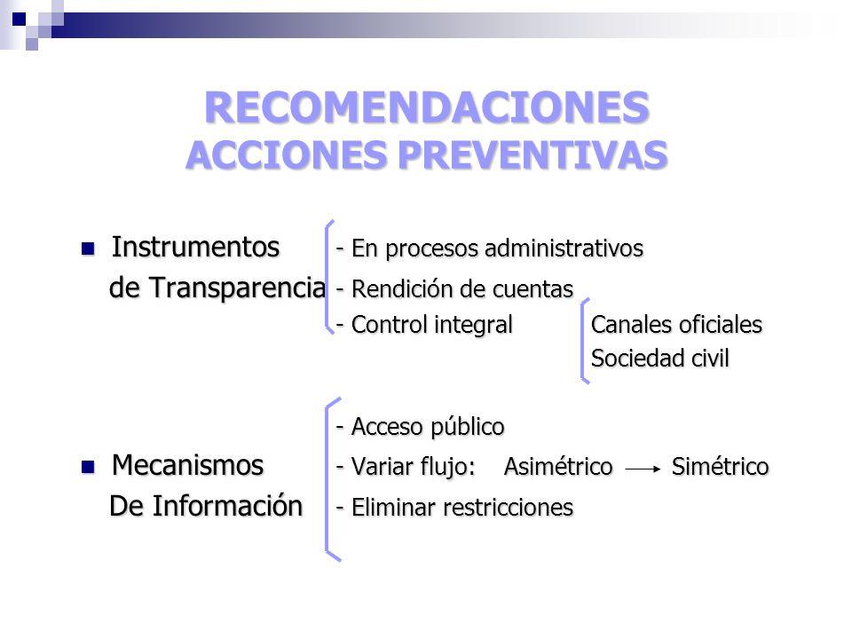 RECOMENDACIONES ACCIONES PREVENTIVAS Instrumentos - En procesos administrativos Instrumentos - En procesos administrativos de Transparencia - Rendición de cuentas de Transparencia - Rendición de cuentas - Control integralCanales oficiales Sociedad civil - Acceso público Mecanismos - Variar flujo: Asimétrico Simétrico Mecanismos - Variar flujo: Asimétrico Simétrico De Información - Eliminar restricciones De Información - Eliminar restricciones