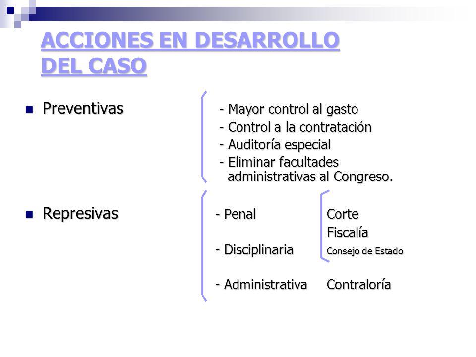 ACCIONES EN DESARROLLO DEL CASO Preventivas - Mayor control al gasto Preventivas - Mayor control al gasto - Control a la contratación - Control a la contratación - Auditoría especial - Auditoría especial - Eliminar facultades administrativas al Congreso.