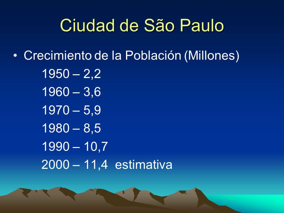 Ciudad de São Paulo Crecimiento de la Población (Millones) 1950 – 2,2 1960 – 3,6 1970 – 5,9 1980 – 8,5 1990 – 10,7 2000 – 11,4 estimativa
