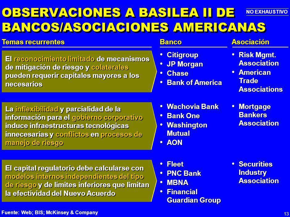 12 El sistema financiero colombiano, conciente de las ventajas de mejorar la gestión del riesgo crediticio, ha emprendido un esfuerzo significativo pa