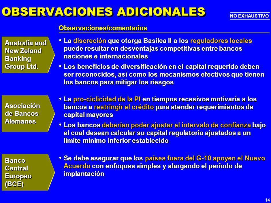 13 OBSERVACIONES A BASILEA II DE BANCOS/ASOCIACIONES AMERICANAS Fuente: Web; BIS; McKinsey & Company Temas recurrentes El reconocimiento limitado de m