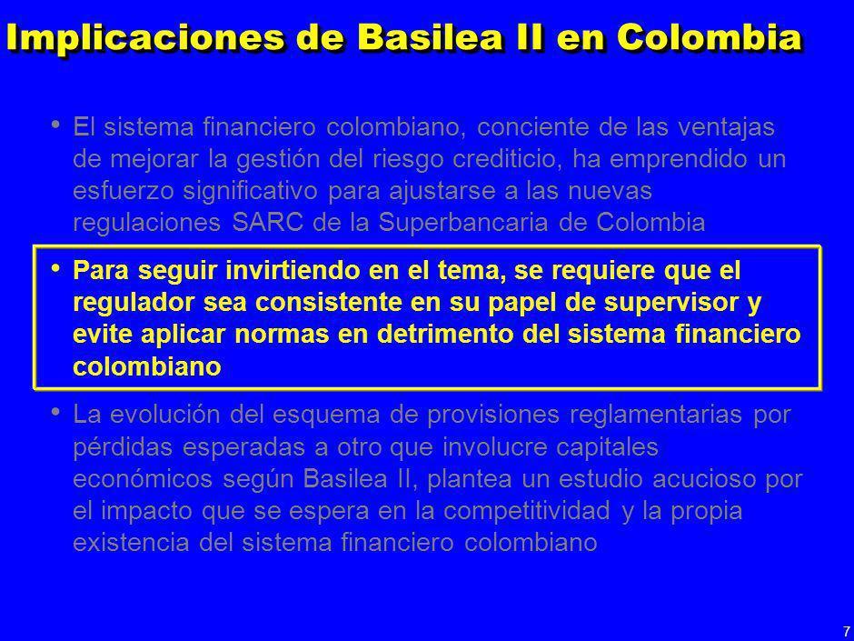 6 Fuente: Resolución No. 46, Superintendencia Bancaria, 2003; Grupo Aval CRONOGRAMAS DE BASILEA II Y SARC En Colombia se pretende implantar en 5 años