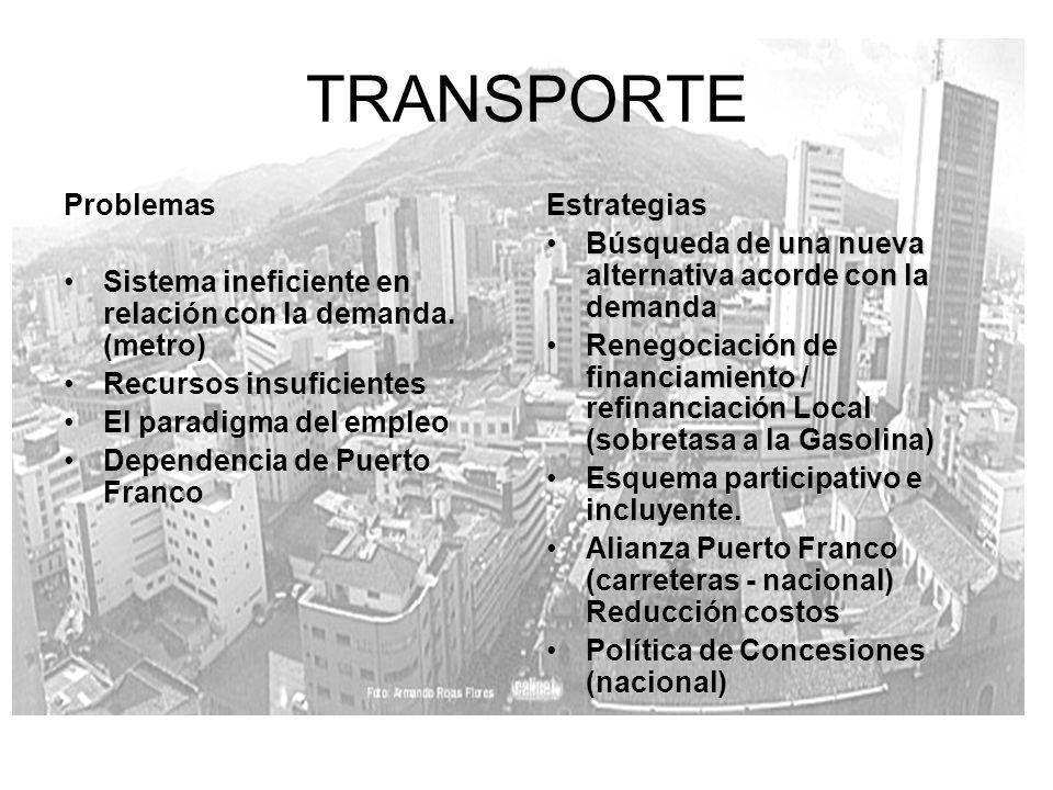TRANSPORTE Problemas Sistema ineficiente en relación con la demanda. (metro) Recursos insuficientes El paradigma del empleo Dependencia de Puerto Fran