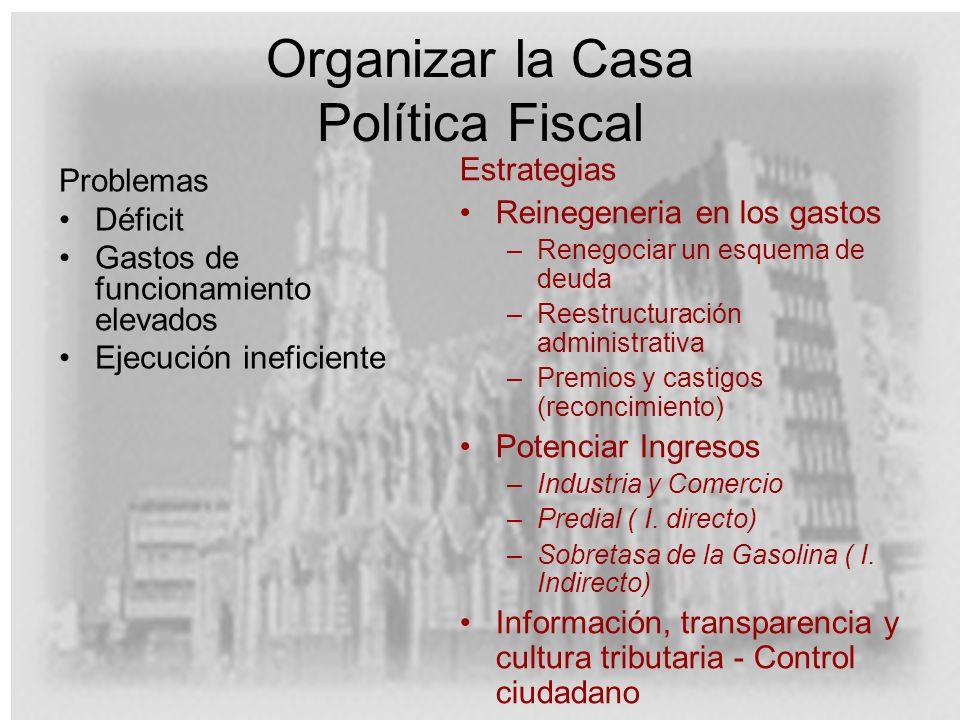 Organizar la Casa Política Fiscal Problemas Déficit Gastos de funcionamiento elevados Ejecución ineficiente Estrategias Reinegeneria en los gastos –Re