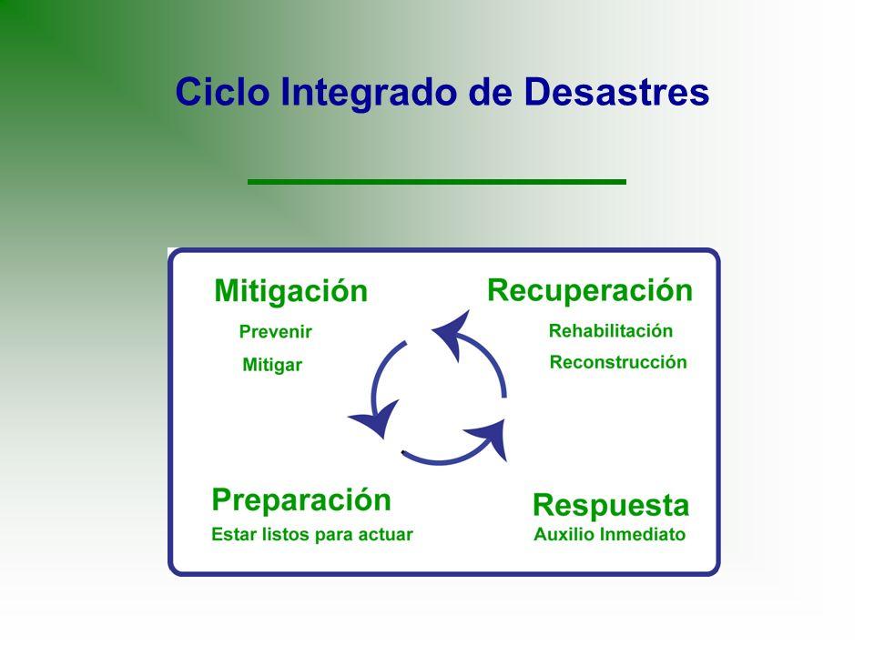 Ciclo Integrado de Desastres