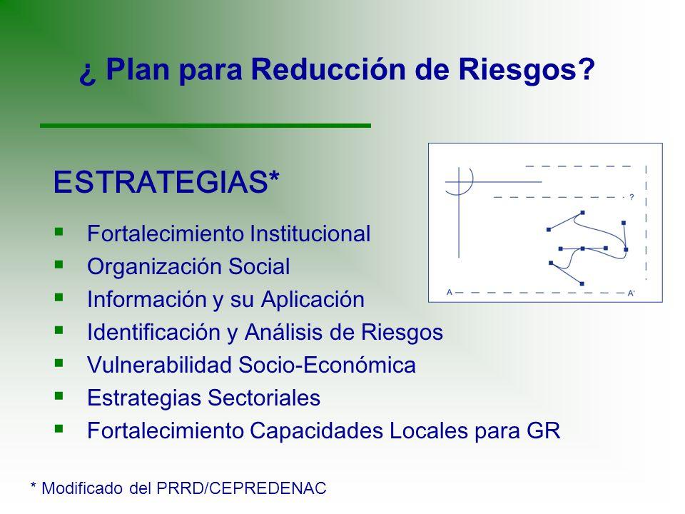 ¿ Plan para Reducción de Riesgos? ESTRATEGIAS* Fortalecimiento Institucional Organización Social Información y su Aplicación Identificación y Análisis