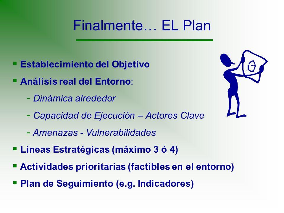 Finalmente… EL Plan Establecimiento del Objetivo Análisis real del Entorno: - Dinámica alrededor - Capacidad de Ejecución – Actores Clave - Amenazas -